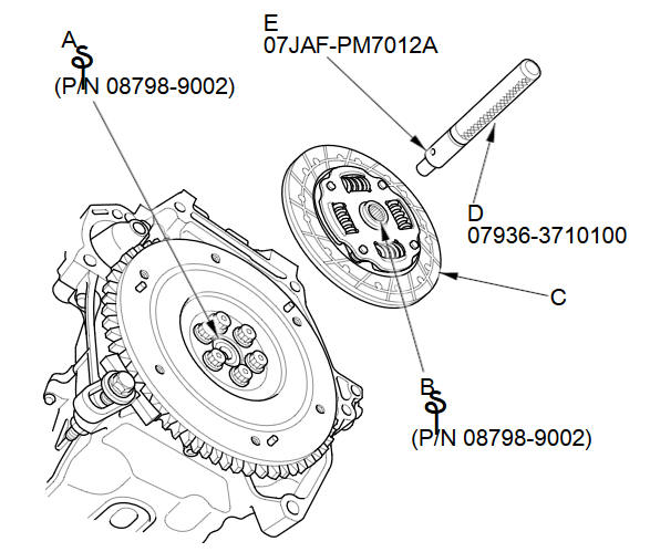 Clutch Disc And Pressure Plate Installation Clutch Replacement M