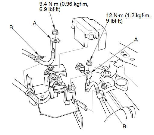 transmission mount bracket replacement    transmission mounts    transmission  transaxle