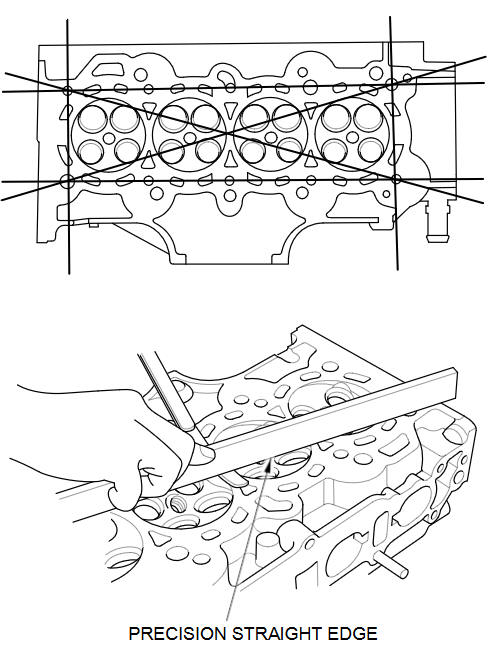 Cylinder Head Inspection For Warpage Cylinder Head Engine