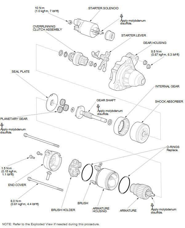 Starting System Engine Block Engine Powertrain Honda Fit
