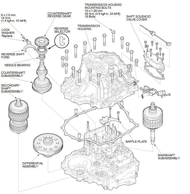 Honda Civic Hx Wiring Diagram Com